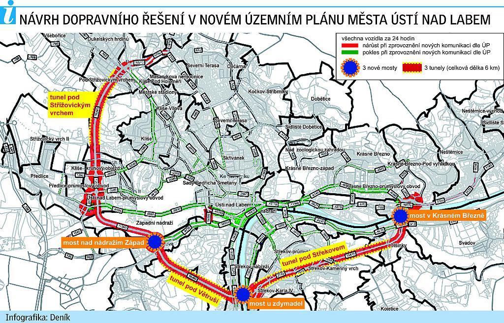 Tunely_infografika_UD.jpg